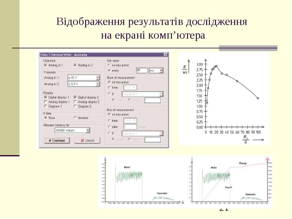 Відображення результатів дослідження на екрані комп'ютера