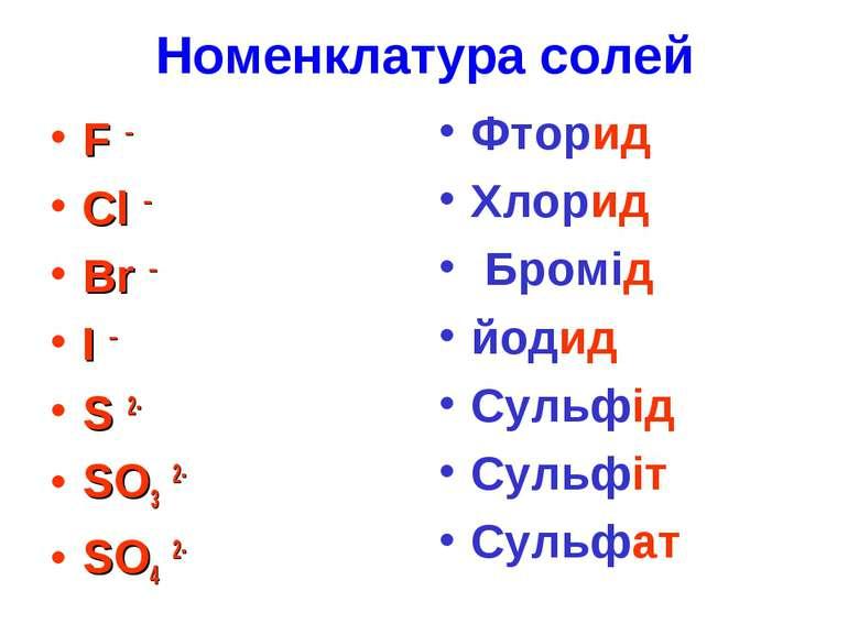 Номенклатура солей F – Cl – Br – I – S 2- SO3 2- SO4 2- Фторид Хлорид Бромід ...