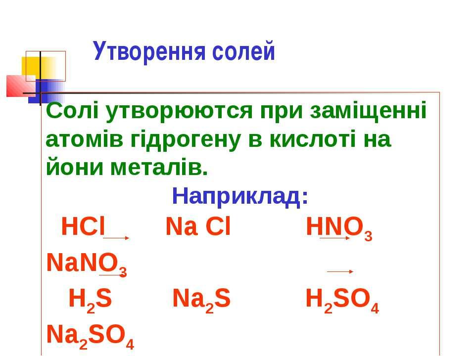 Утворення солей Солі утворюются при заміщенні атомів гідрогену в кислоті на й...