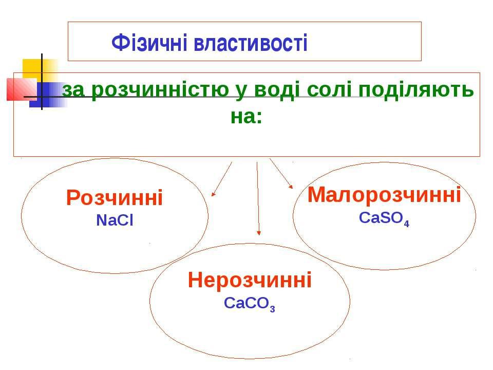 Фізичні властивості Розчинні NaCl за розчинністю у воді солі поділяють на: Не...
