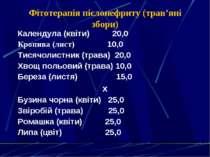 Фітотерапія пієлонефриту (трав'яні збори) Календула (квіти) 20,0 Кропива (лис...