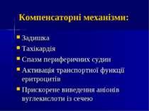 Компенсаторні механізми: Задишка Тахікардія Спазм периферичних судин Активаці...