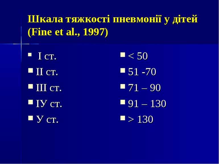 Шкала тяжкості пневмонії у дітей (Fine et al., 1997) І ст. ІІ ст. ІІІ ст. ІУ ...