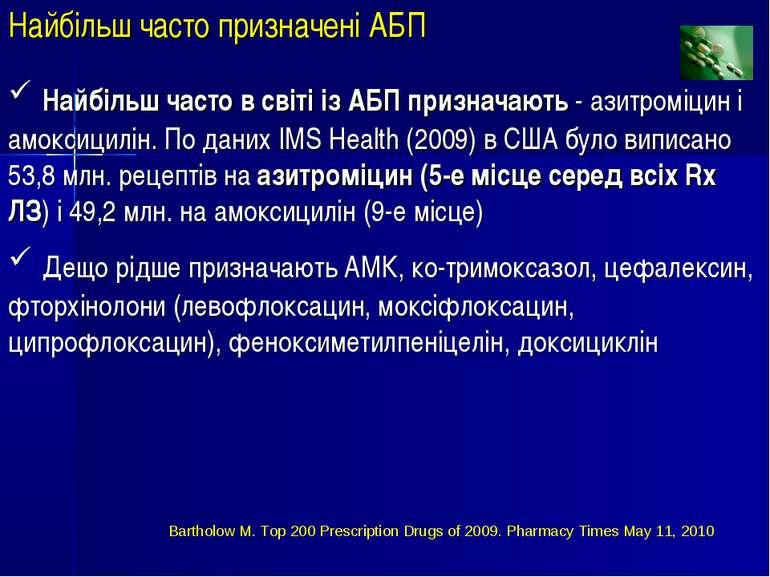 Найбільш часто призначені АБП Найбільш часто в світі із АБП призначають - ази...
