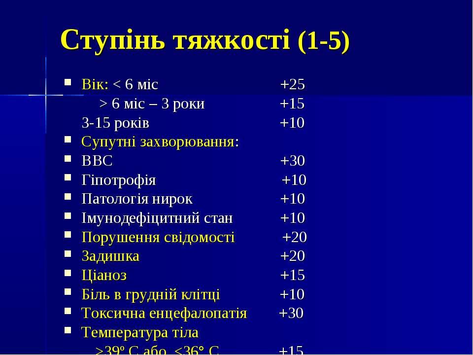 Ступінь тяжкості (1-5) Вік: < 6 міс +25 > 6 міс – 3 роки +15 3-15 років +10 С...