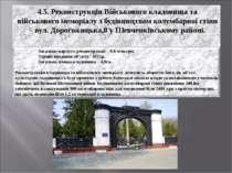 4.5. Реконструкція Військового кладовища та військового меморіалу з будівницт...