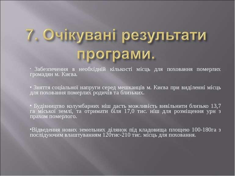 Забезпечення в необхідній кількості місць для поховання померлих громадян м. ...