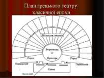 План грецького театру класичної епохи