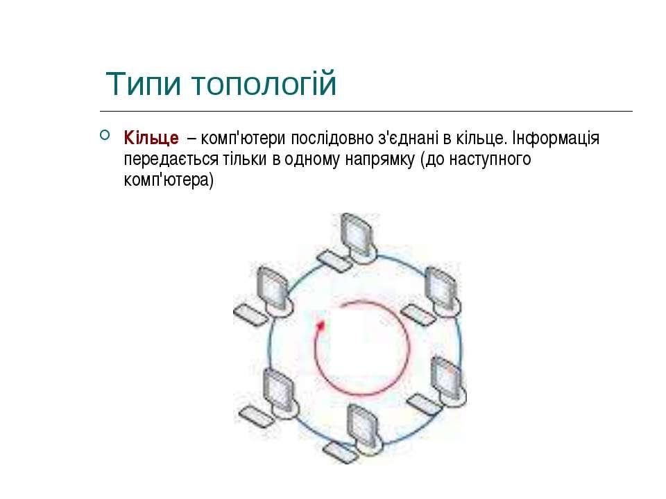 Типи топологій Кільце – комп'ютери послідовно з'єднані в кільце. Інформація п...