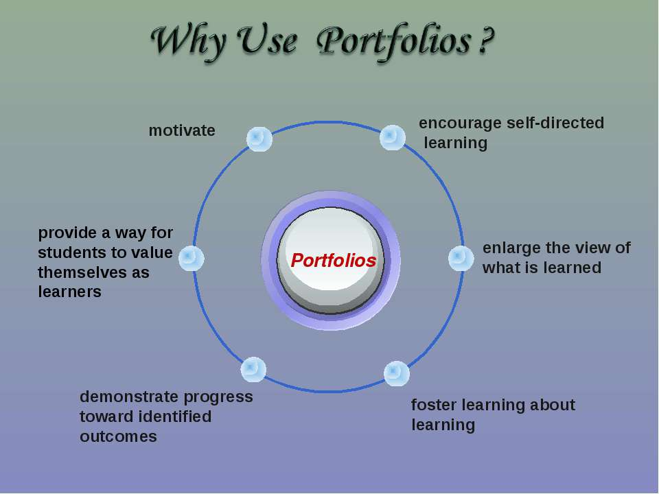 Portfolios encourage self-directed learning motivate enlarge the view of what...