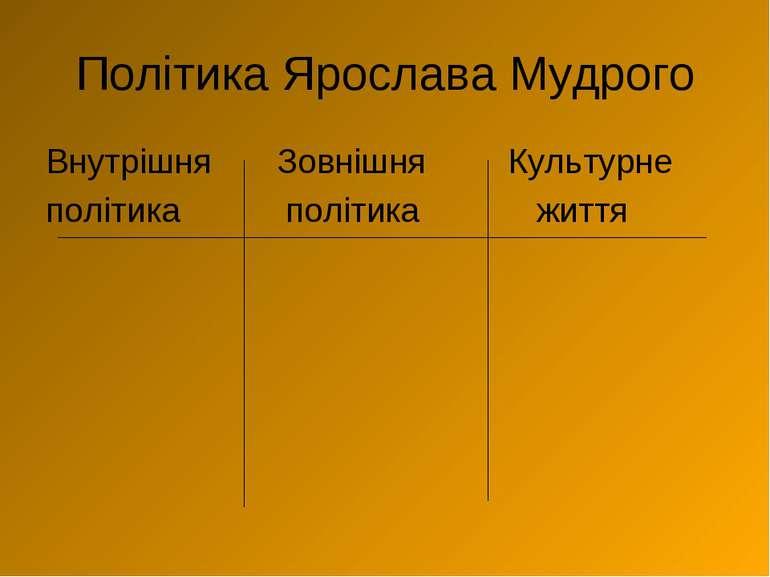 Політика Ярослава Мудрого Внутрішня Зовнішня Культурне політика політика життя