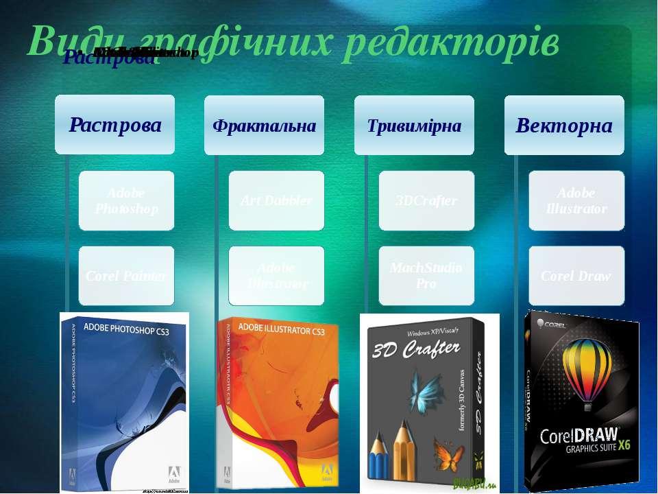 Види графічних редакторів