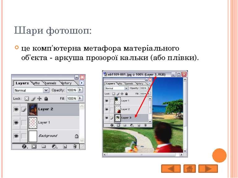 Шари фотошоп: це комп'ютерна метафора матеріального об'єкта - аркуша прозорої...