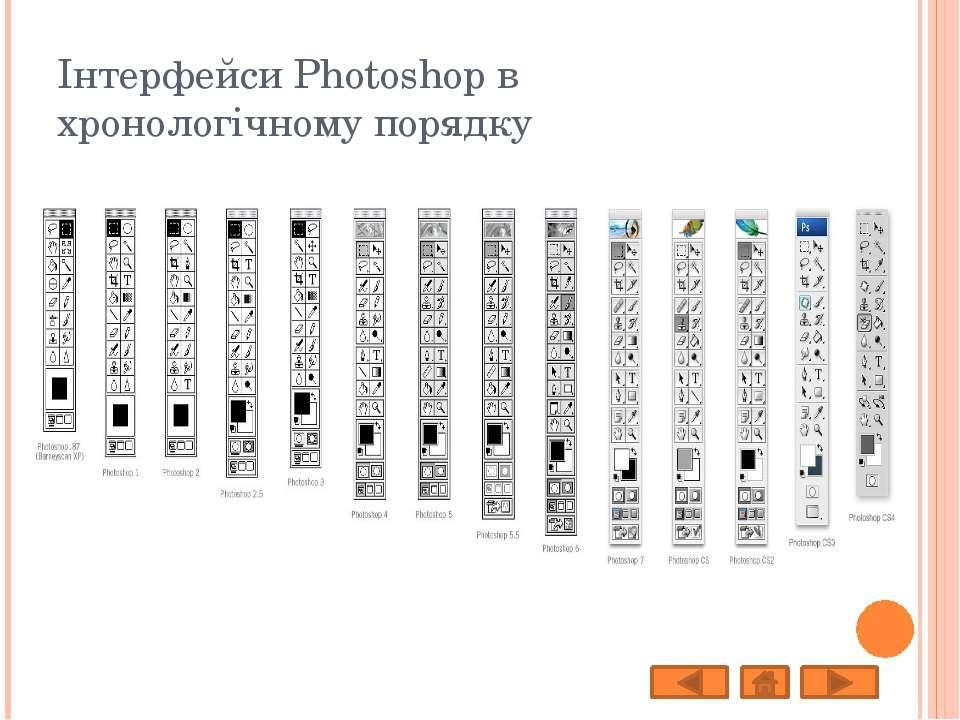 Інтерфейси Photoshop в хронологічному порядку