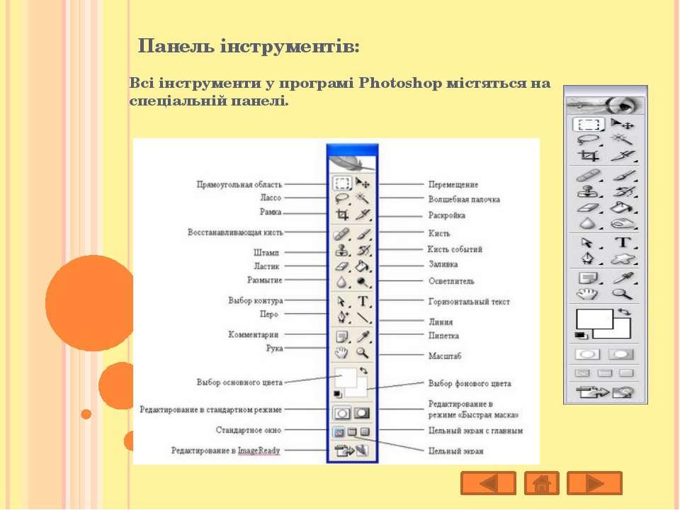 Панель інструментів: Всі інструменти у програмі Photoshop містяться на спеціа...