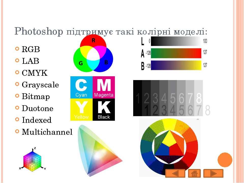 Photoshop підтримує такі колірні моделі: RGB LAB CMYK Grayscale Bitmap Duoton...