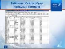 * Таблиця обсягів збуту продукції компанії Зведені таблиці