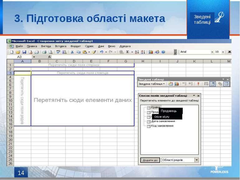 * 3. Підготовка області макета Зведені таблиці Продавець Обсяг збуту