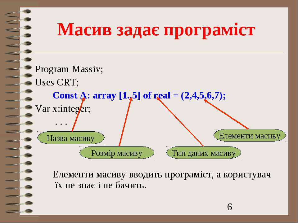 Масив задає програміст Program Massiv; Uses CRT; Const A: array [1..5] of rea...
