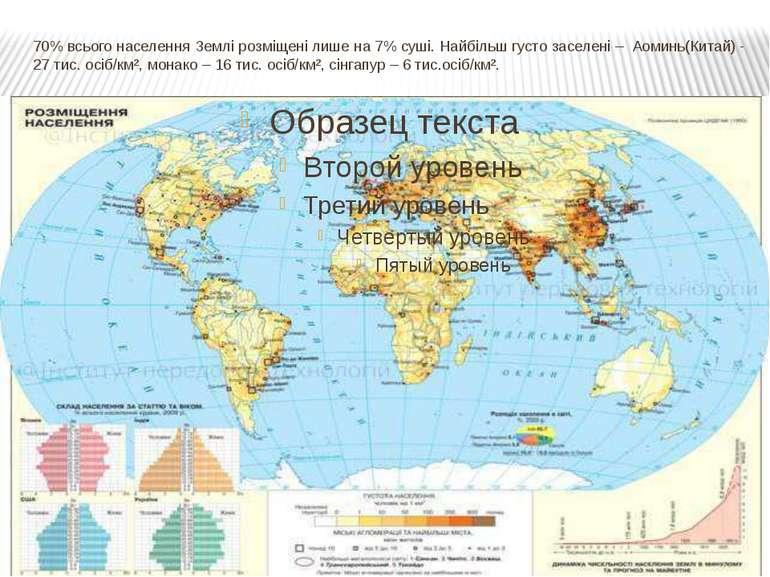 70% всього населення Землі розміщені лише на 7% суші. Найбільш густо заселені...