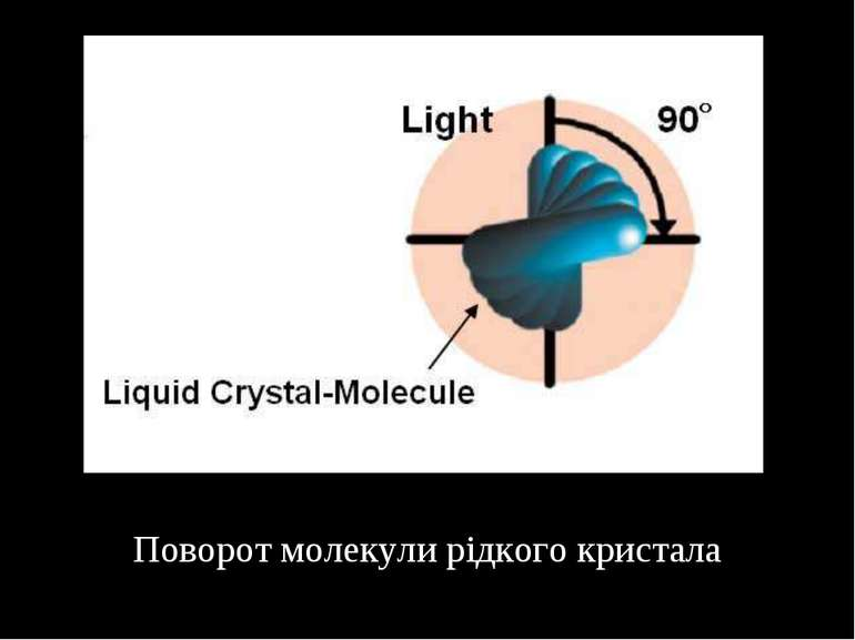Поворот молекули рідкого кристала