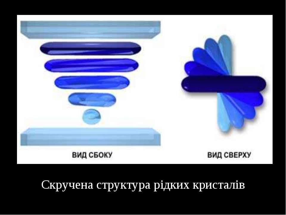 Скручена структура рідких кристалів