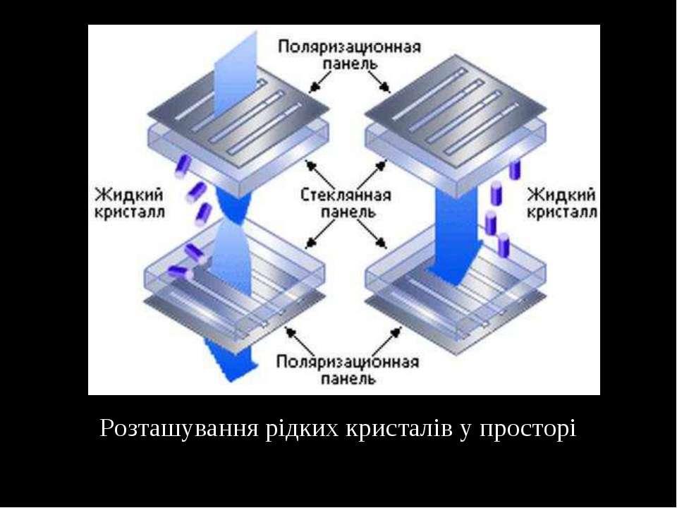Розташування рідких кристалів у просторі