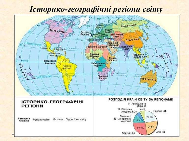 Історико-географічні регіони світу