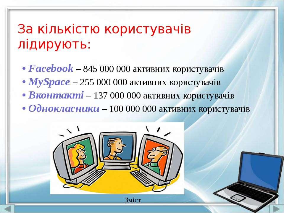 Facebook - веб-сайт популярної соціальної мережі. Дата заснування сайту -4 лю...