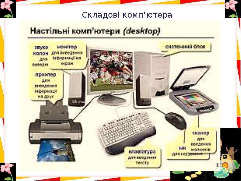 Складові комп'ютера