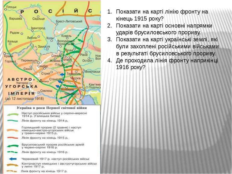 Показати на карті лінію фронту на кінець 1915 року? Показати на карті основні...