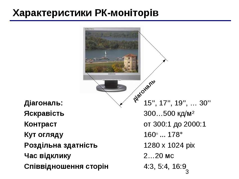 Характеристики РК-моніторів Діагональ: 15'', 17'', 19'', … 30'' Яскравість 30...