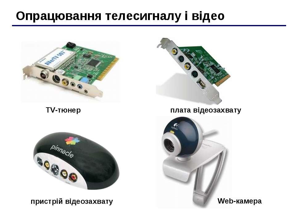 Опрацювання телесигналу і відео TV-тюнер плата відеозахвату пристрій відеозах...