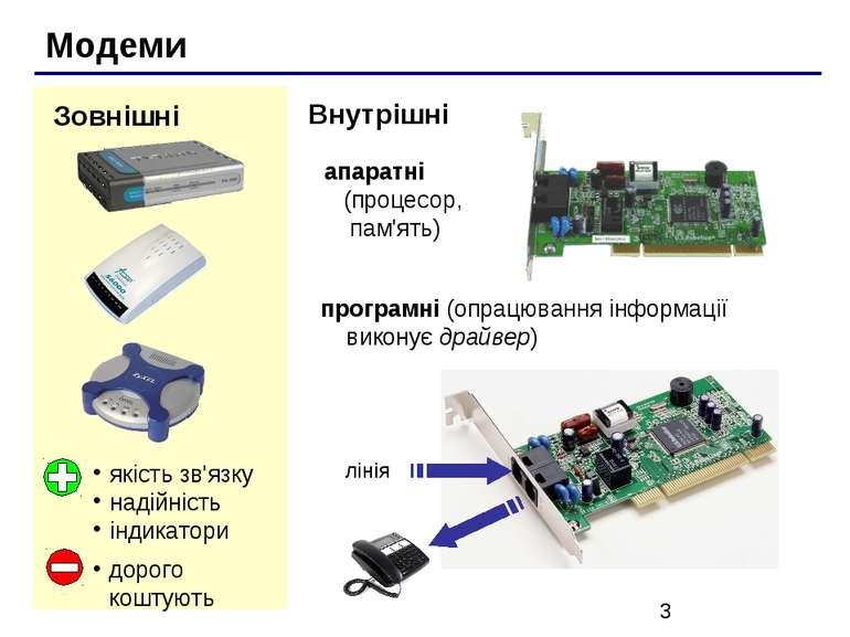 Модеми Зовнішні якість зв'язку надійність індикатори дорого коштують Внутрішн...