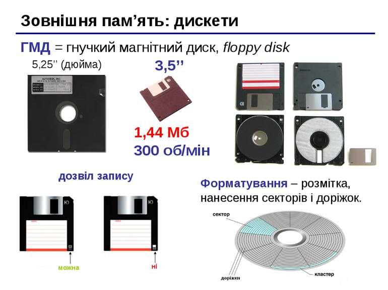 Зовнішня пам'ять: дискети ГМД = гнучкий магнітний диск, floppy disk 5,25'' (д...