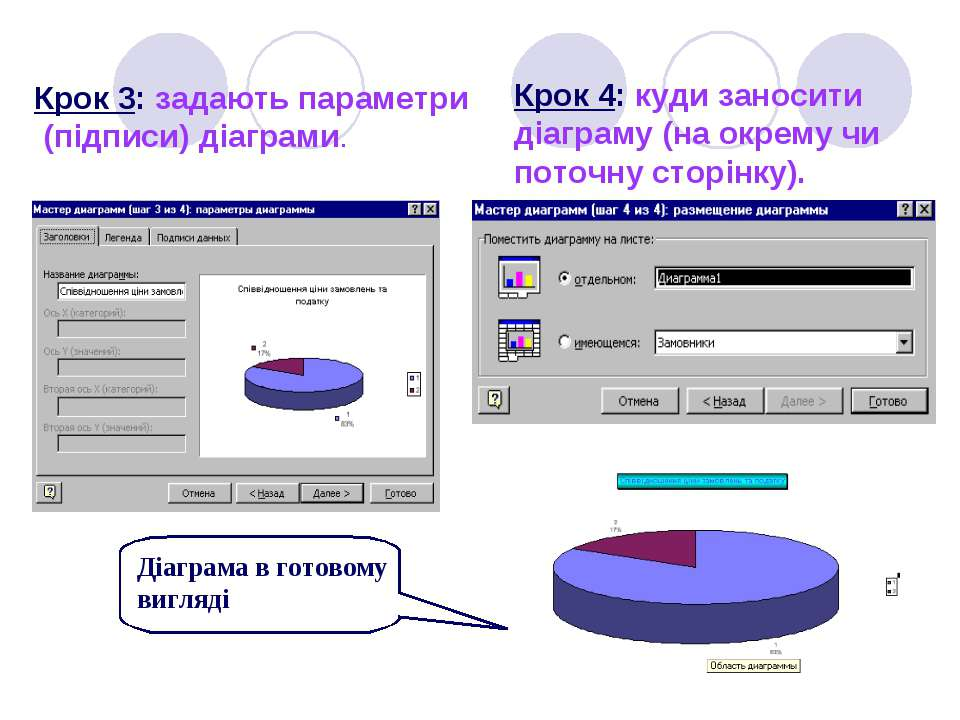Крок 3: задають параметри (підписи) діаграми. Крок 4: куди заносити діаграму ...