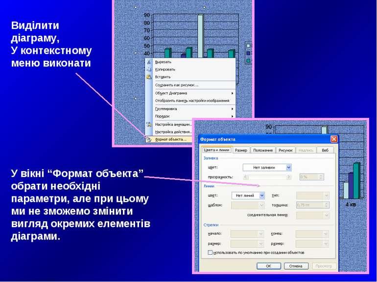 """Виділити діаграму, У контекстному меню виконати У вікні """"Формат объекта"""" обра..."""