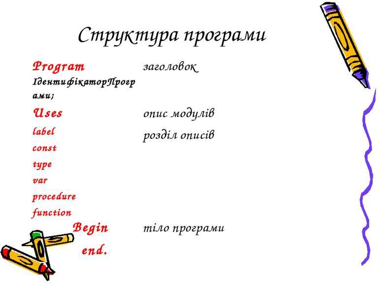 Структура програми