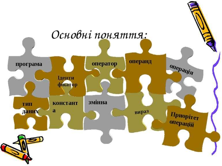 Основні поняття: вираз операція змінна константа тип даних Іденти фікатор опе...