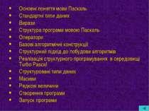 Основні поняття мови Паскаль Стандартні типи даних Вирази Структура програми ...