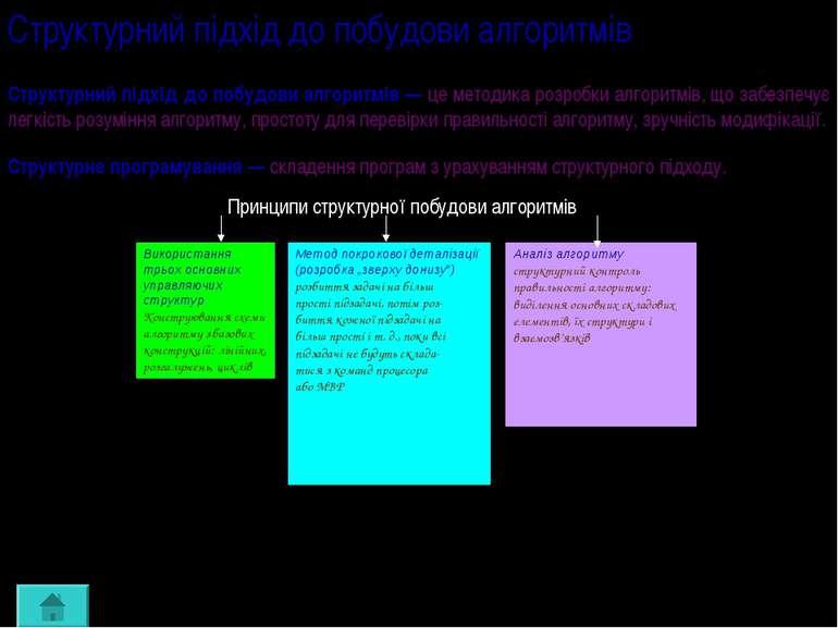 Структурний підхід до побудови алгоритмів Структурний підхід до побудови алго...