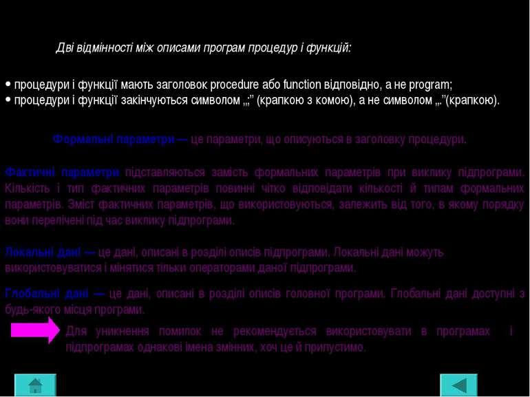 Структура опису процедур і функцій така ж, як і структура звичайної програми....