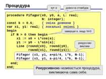 Процедура кут α довжина стовбура procedure Pifagor(x0, y0, a, L: real; N: int...