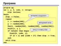 Програма program qq; var x, y, k, code, i: integer; stop: boolean; begin stop...
