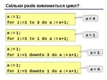 Скільки разів виконається цикл? a := 1; for i:=1 to 3 do a := a+1; a = 4 a :=...