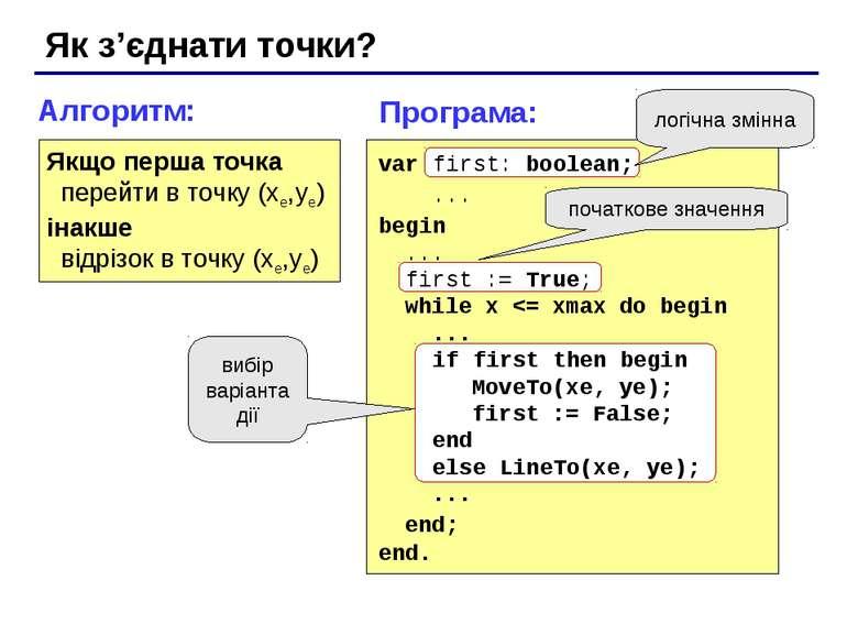 Як з'єднати точки? Алгоритм: Якщо перша точка перейти в точку (xе,yе) інакше ...