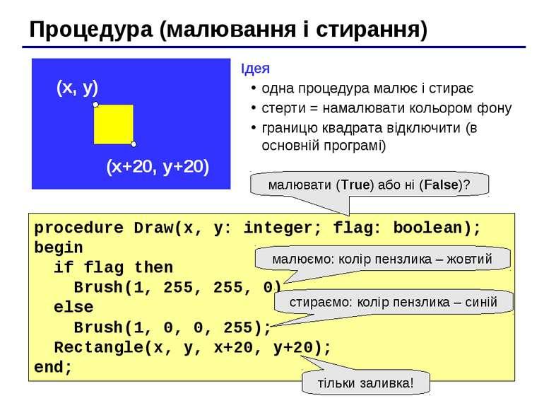 Процедура (малювання і стирання) procedure Draw(x, y: integer; flag: boolean)...