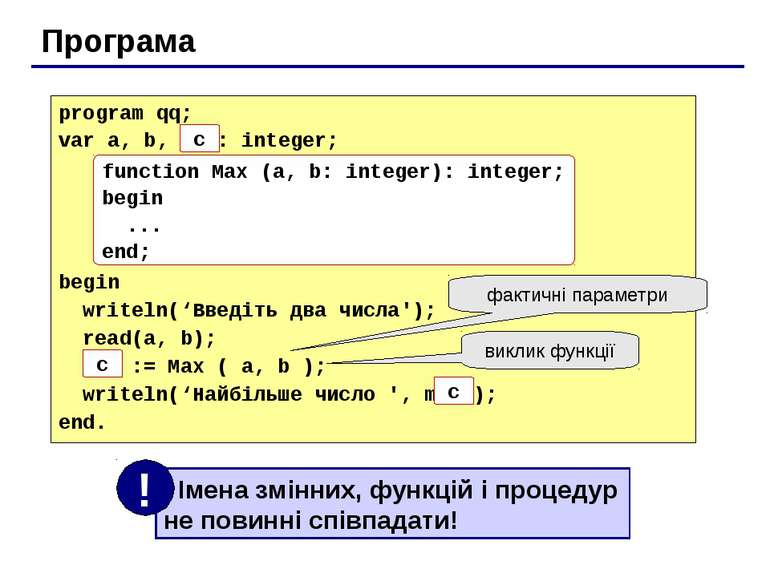 Програма program qq; var a, b, max: integer; begin writeln('Введіть два числа...