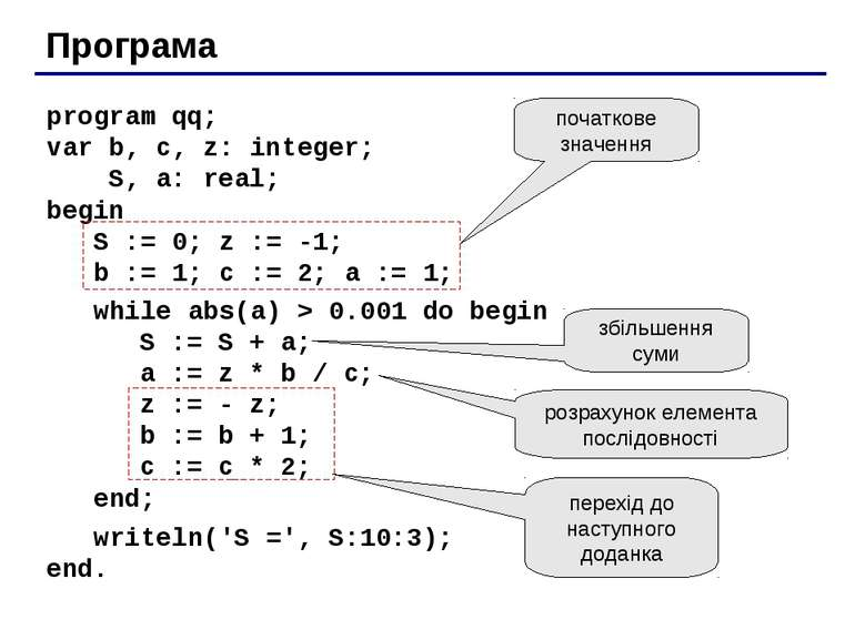 Програма program qq; var b, c, z: integer; S, a: real; begin S := 0; z := -1;...