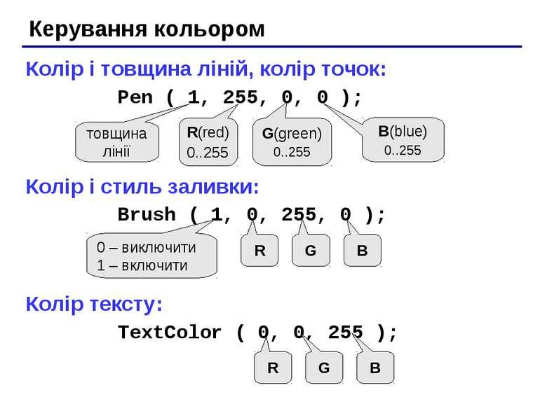 Керування кольором Колір і товщина ліній, колір точок: Pen ( 1, 255, 0, 0 ); ...